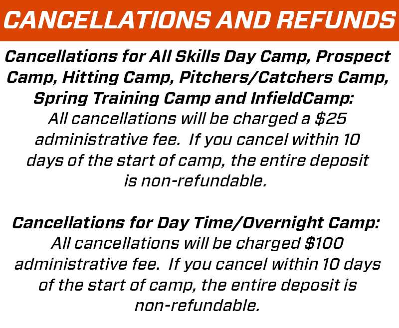 Cancellations & Refunds