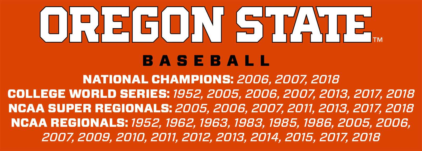 OSU Baseball with Years